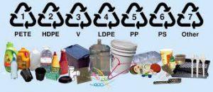 کد مواد پلاستیکی